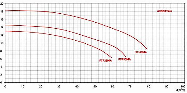 FCP-2200-4000A схема