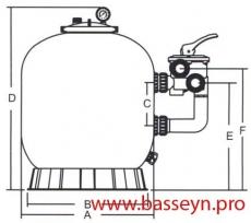 Фильтр песочный 8 м3/ч Emaux Opus (S450)