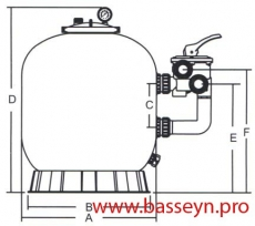 Фильтр песочный 15 м3/ч Emaux Opus (S650)