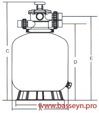 Фильтр песочный 19 м3/ч Emaux Opus (V700)