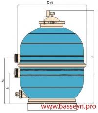 Фильтр песочный  IML MEDITERRANEO 15,5 м3/ч (MTR600L)