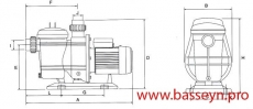 Насос с префильтром Glong Electric FCP-2200S (three) 31,2 м3/ч 380 В