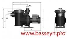 Насос с префильтром Astral Victoria Plus pump 16 м3/ч 220В