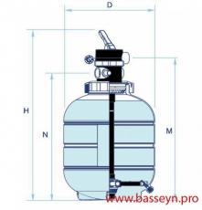 Фильтр песочный Astral Millennium D560 с верхним вентилем 12,0 м3/ч