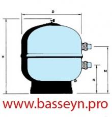 Фильтр песочный Astral Aster 750 (21 м3/ч) без бокового вентиля