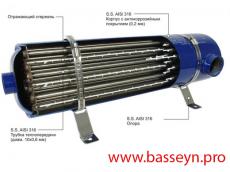 Теплообменник из нержавеющей стали Emaux HE120 (120 кВт)